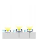 Προφίλ αλουμινίου LED EL MICRO D ECO