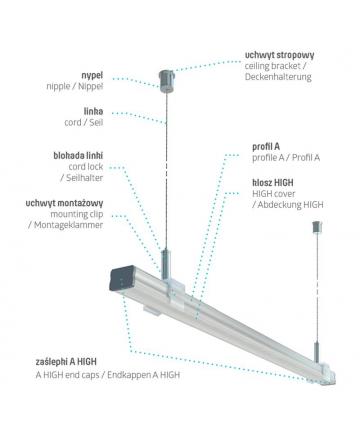 Προφίλ αλουμινίου LED El Surface A